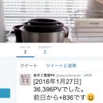 毎日朝10時に、前日のPV数をつぶやくTwitter Botを作ってみました。